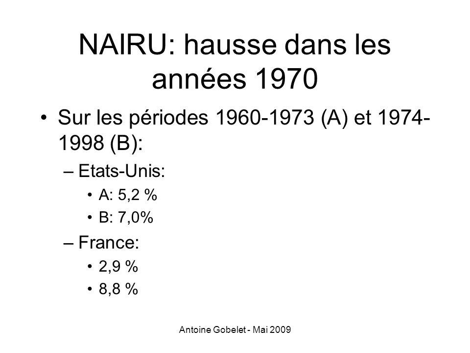 NAIRU: hausse dans les années 1970