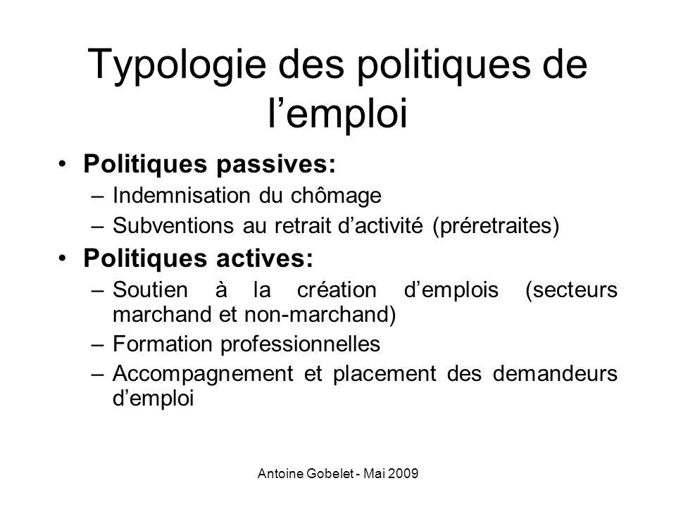 Typologie des politiques de l'emploi
