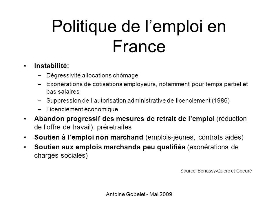 Politique de l'emploi en France
