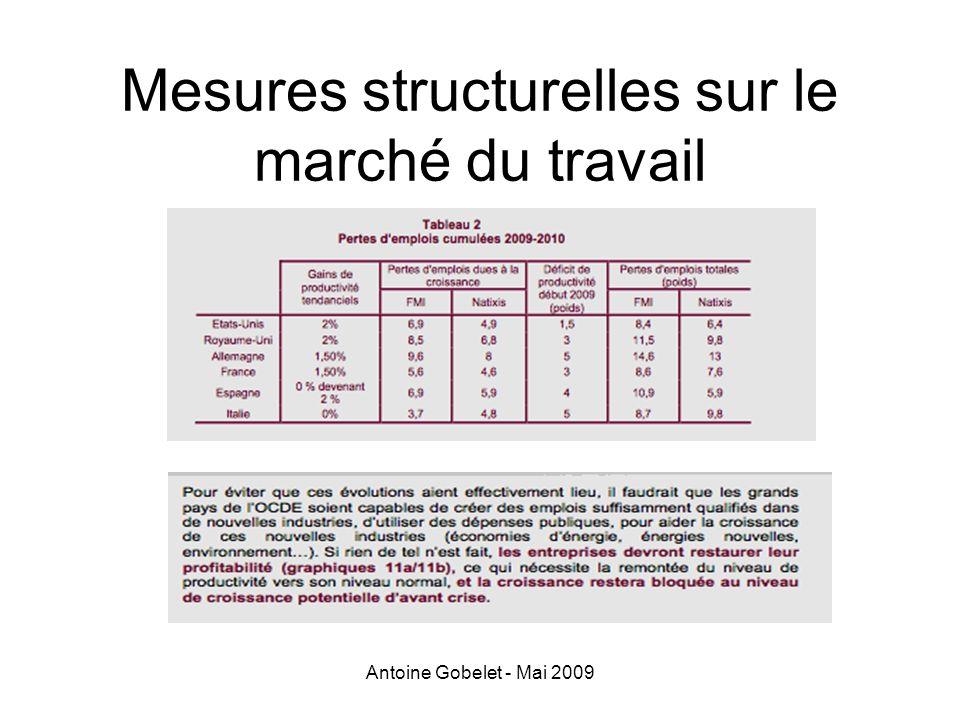 Mesures structurelles sur le marché du travail