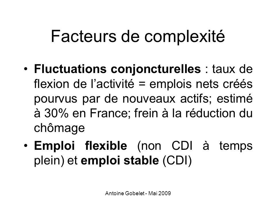 Facteurs de complexité
