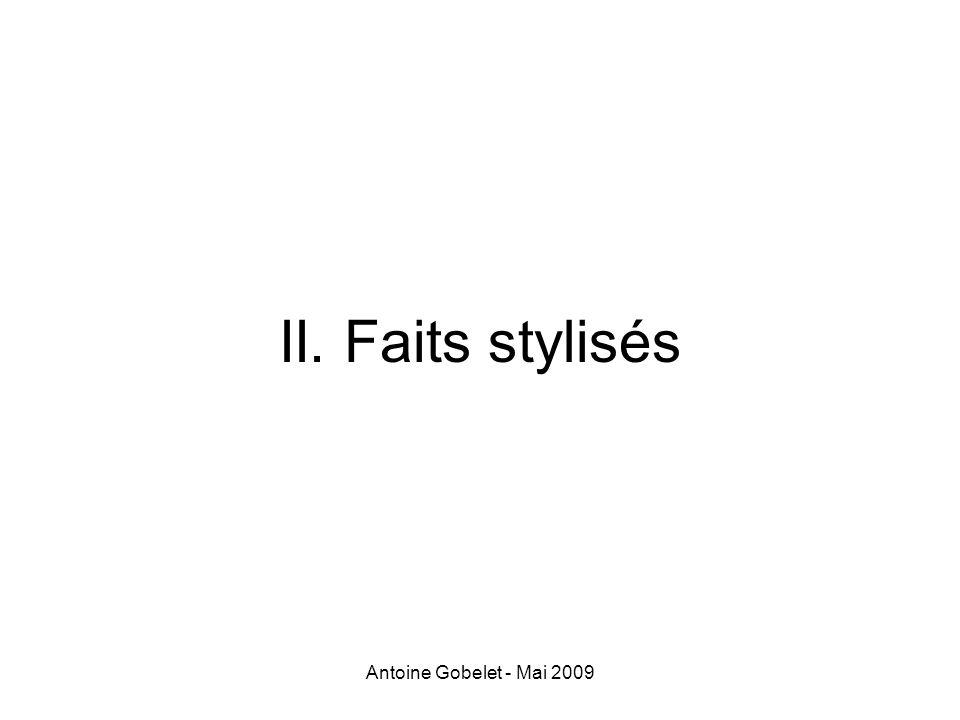 II. Faits stylisés Antoine Gobelet - Mai 2009