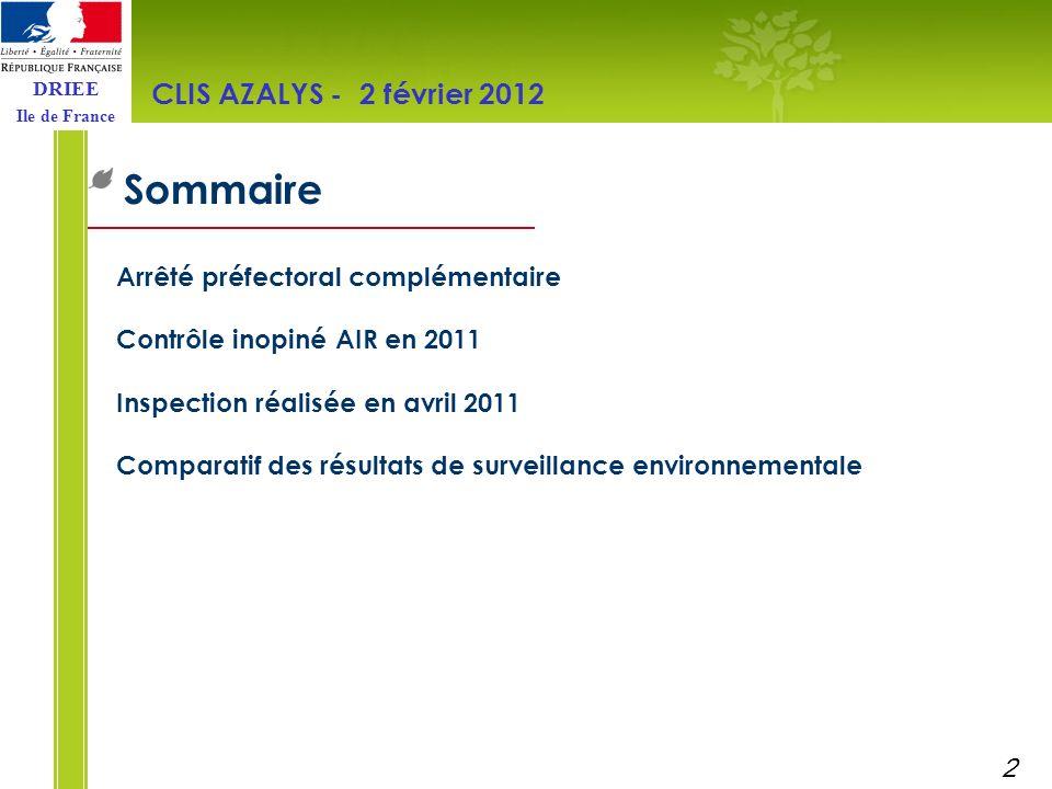 CLIS AZALYS - 2 février 2012 Sommaire