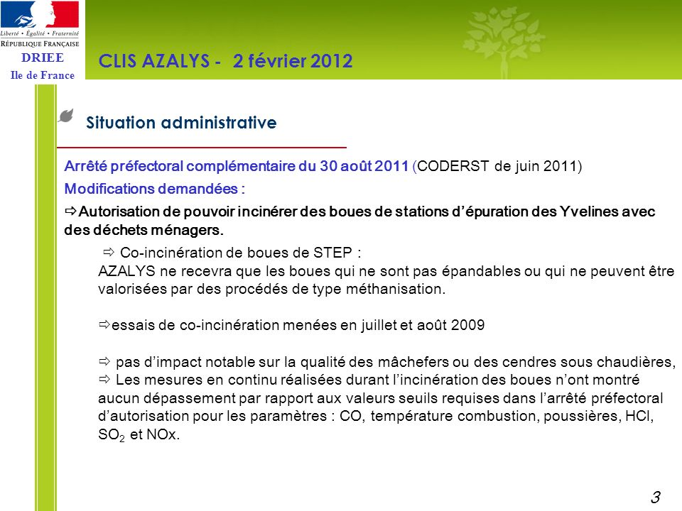 CLIS AZALYS - 2 février 2012 Situation administrative 3