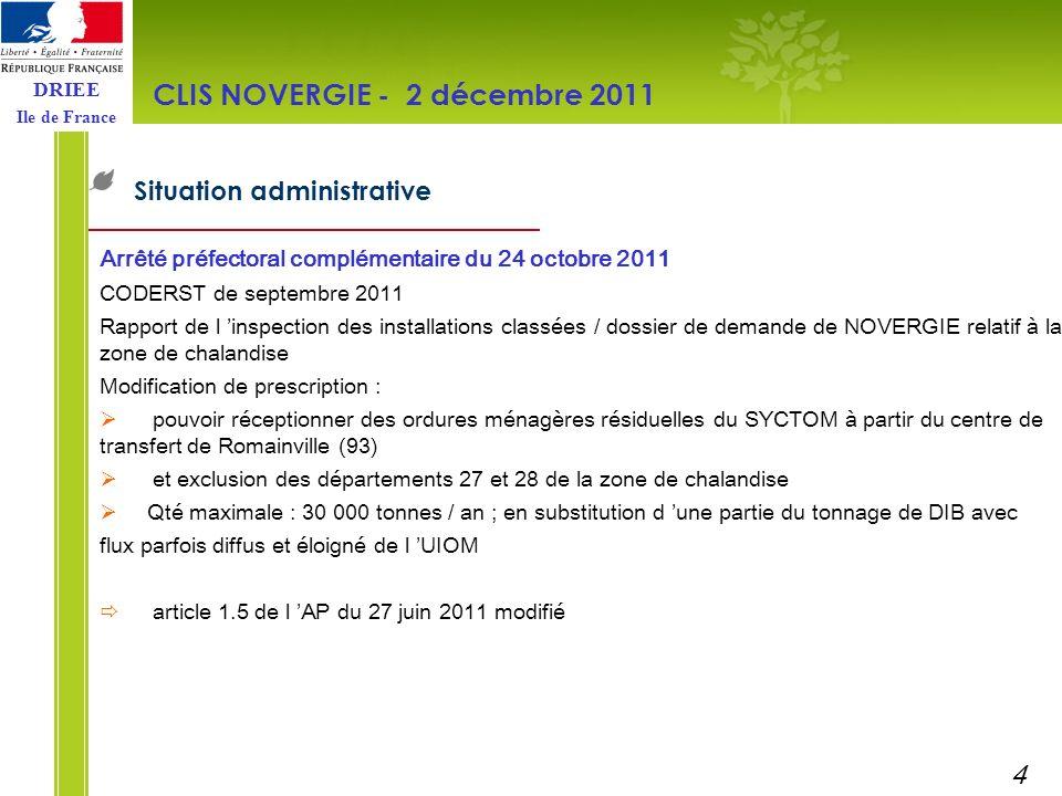CLIS NOVERGIE - 2 décembre 2011