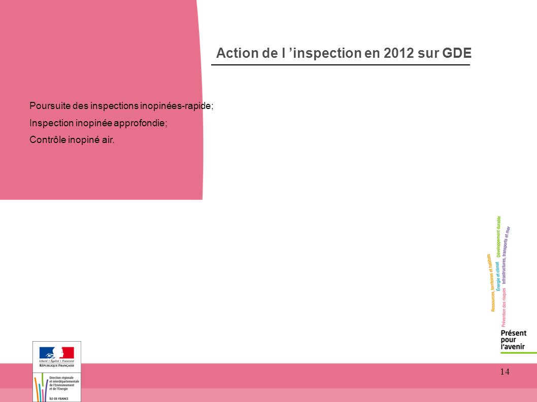 Action de l 'inspection en 2012 sur GDE