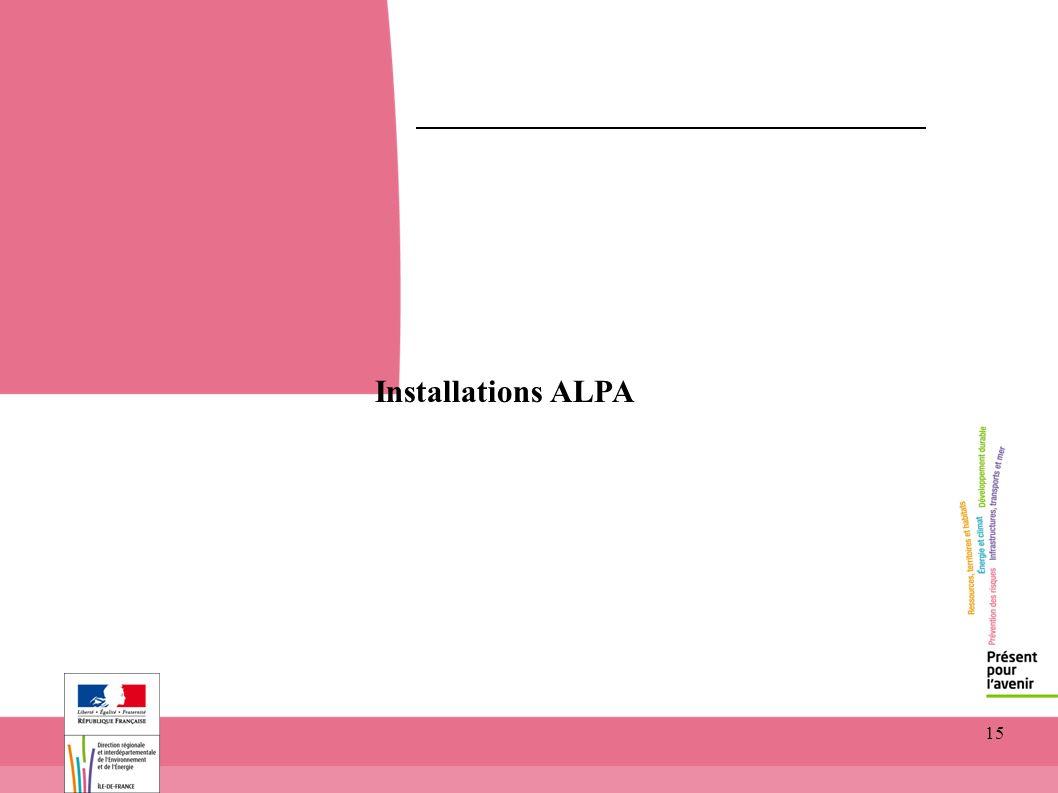 toitototototoot Installations ALPA