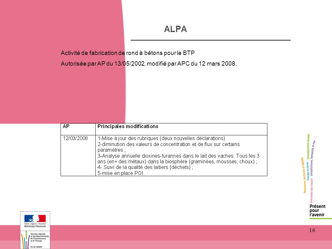 ALPA Activité de fabrication de rond à bétons pour le BTP