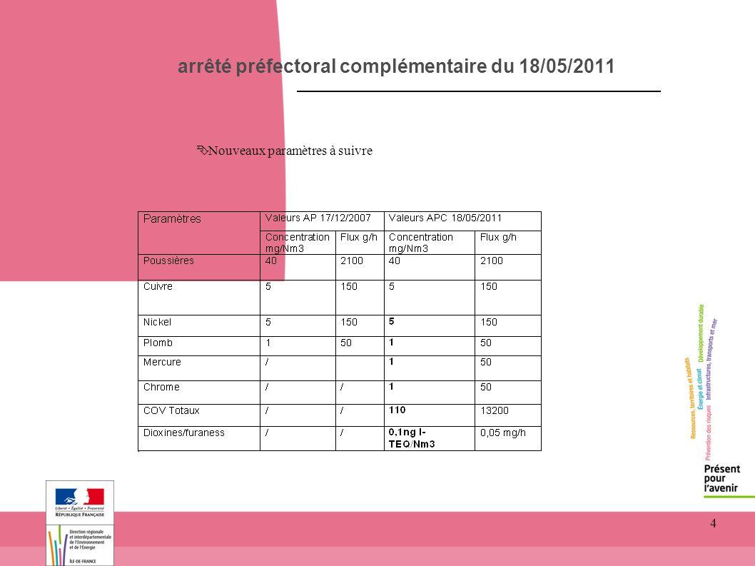 arrêté préfectoral complémentaire du 18/05/2011
