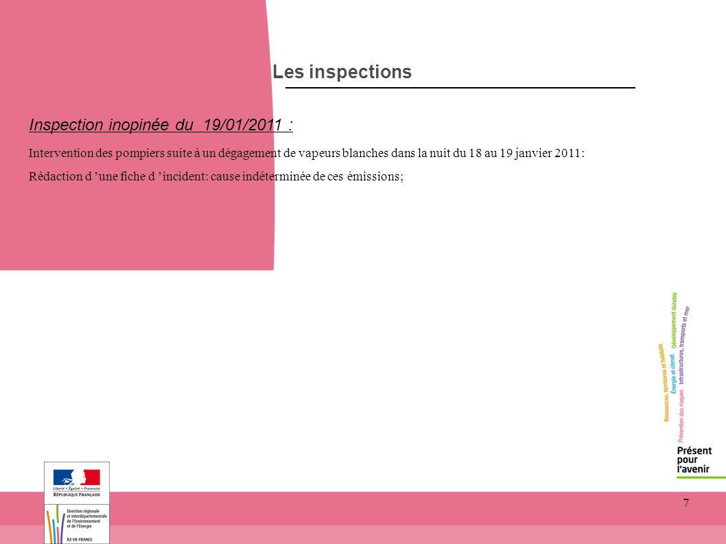 Les inspections Inspection inopinée du 19/01/2011 :