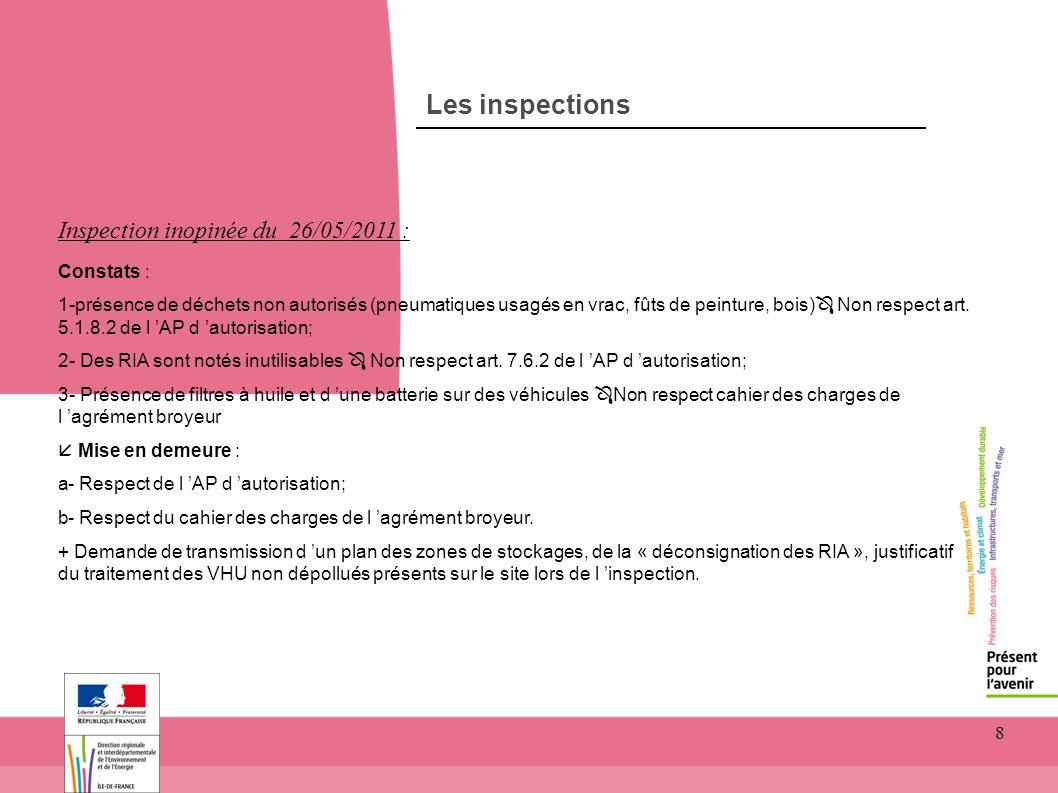 Les inspections Inspection inopinée du 26/05/2011 : Constats :