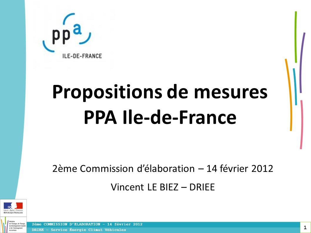 Propositions de mesures