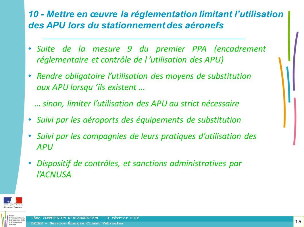 10 - Mettre en œuvre la réglementation limitant l'utilisation