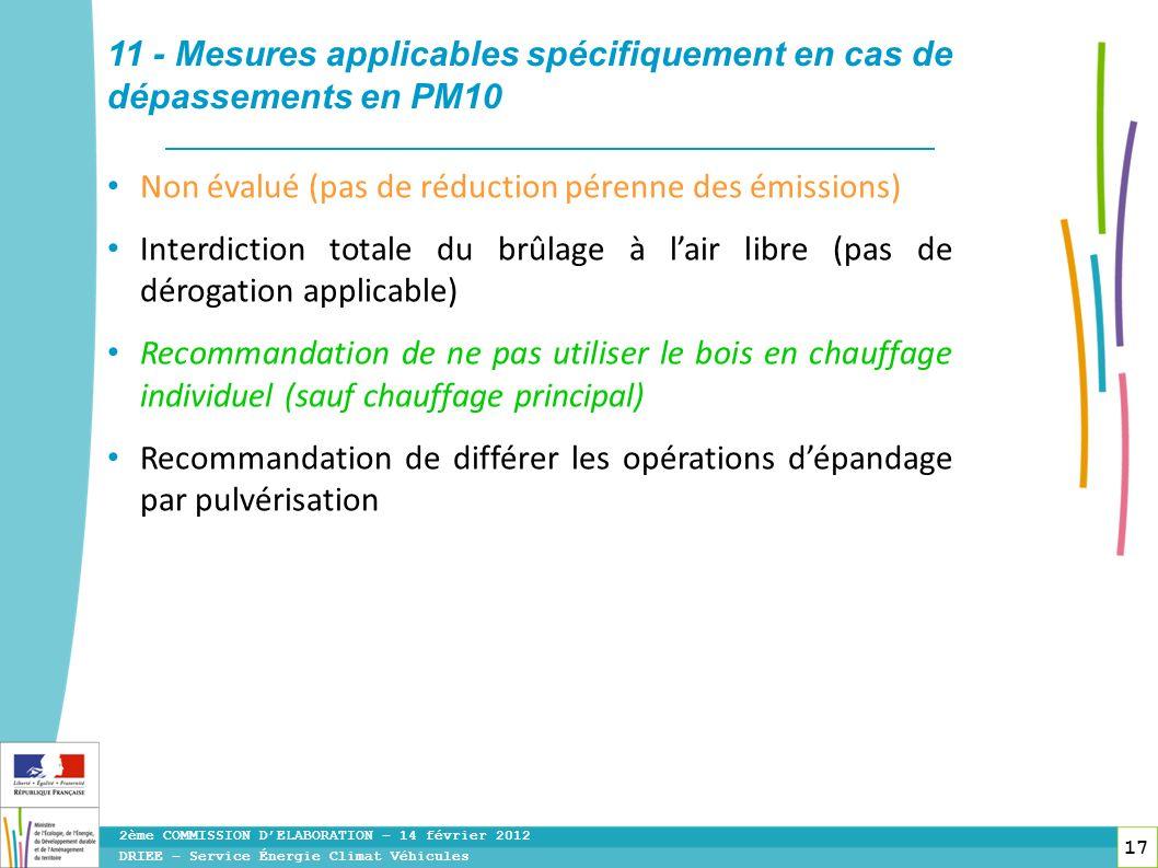 11 - Mesures applicables spécifiquement en cas de dépassements en PM10