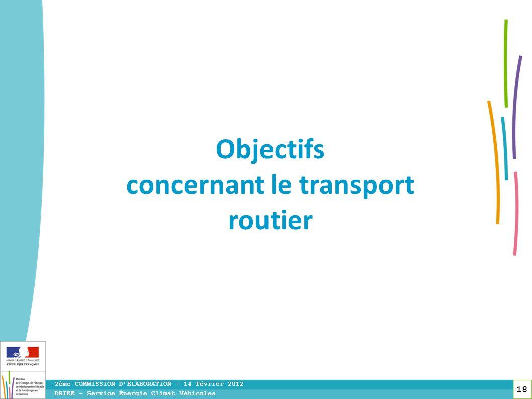 concernant le transport routier