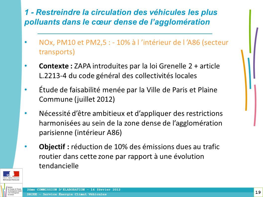 1 - Restreindre la circulation des véhicules les plus