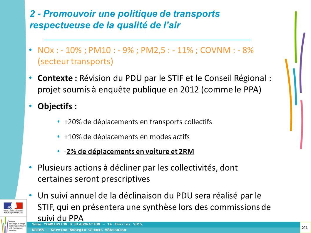 2 - Promouvoir une politique de transports