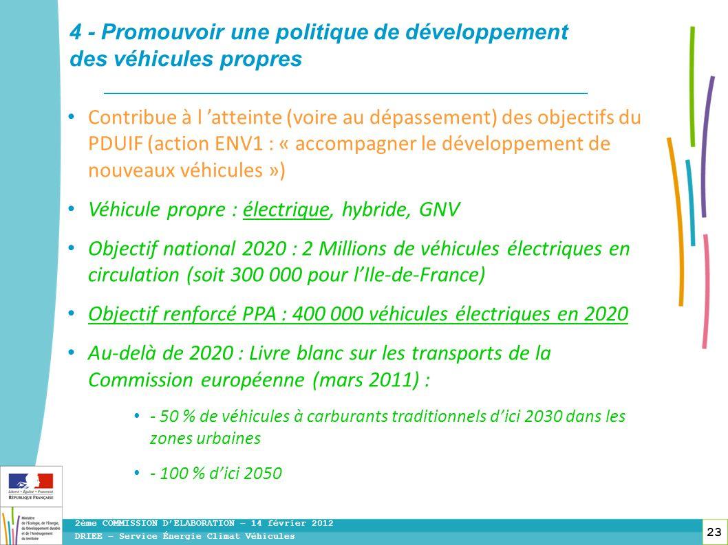 4 - Promouvoir une politique de développement des véhicules propres