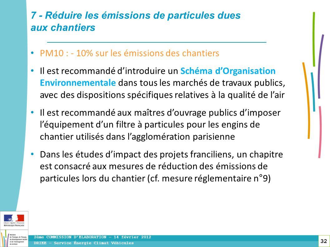 7 - Réduire les émissions de particules dues aux chantiers