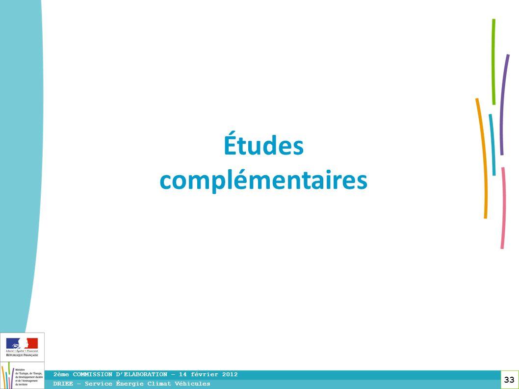 Études complémentaires