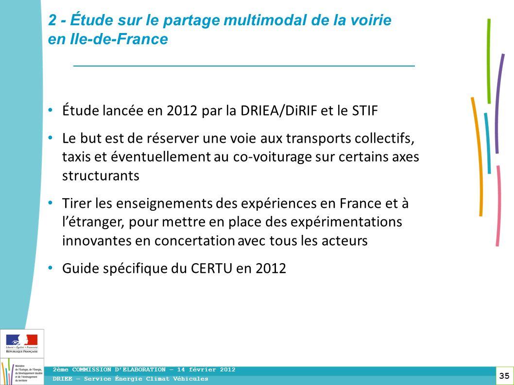 2 - Étude sur le partage multimodal de la voirie en Ile-de-France