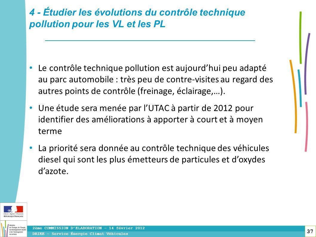 4 - Étudier les évolutions du contrôle technique