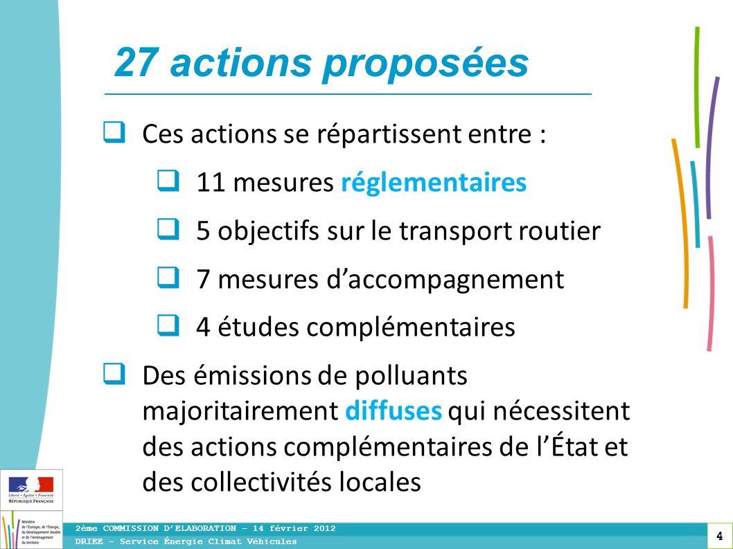 27 actions proposées Ces actions se répartissent entre :