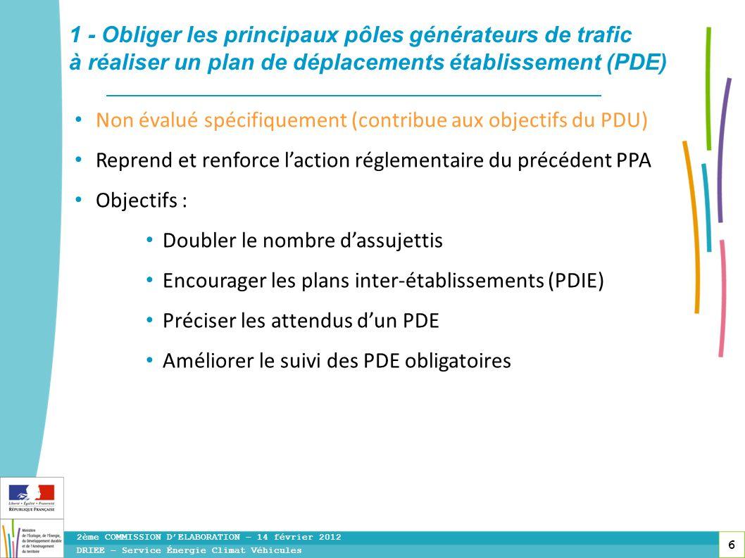 1 - Obliger les principaux pôles générateurs de trafic