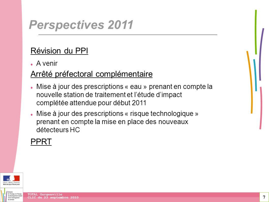 Perspectives 2011 Révision du PPI Arrêté préfectoral complémentaire