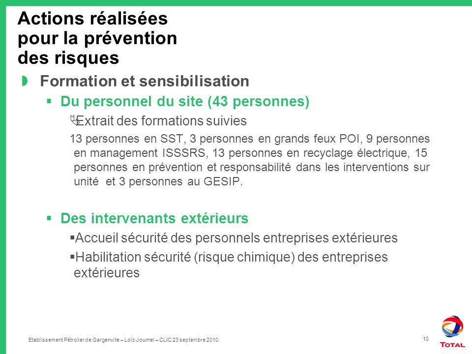 Tablissement p trolier de gargenville ppt video online for Plan de prevention des risques entreprises exterieures