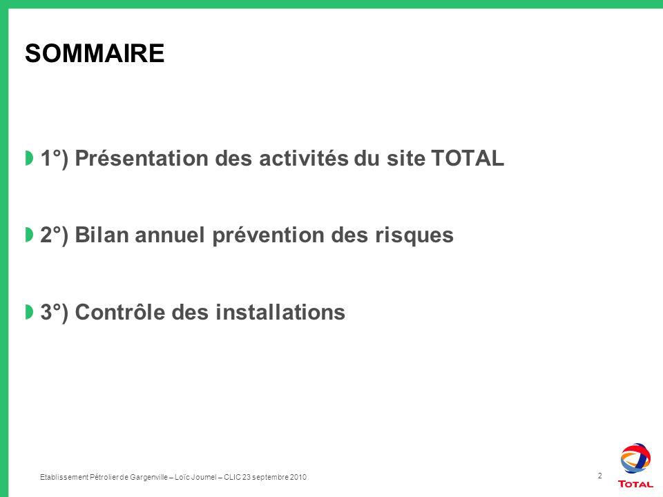 SOMMAIRE 1°) Présentation des activités du site TOTAL