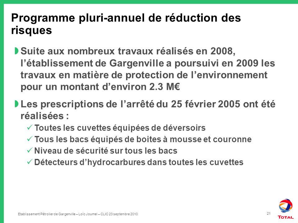 Programme pluri-annuel de réduction des risques