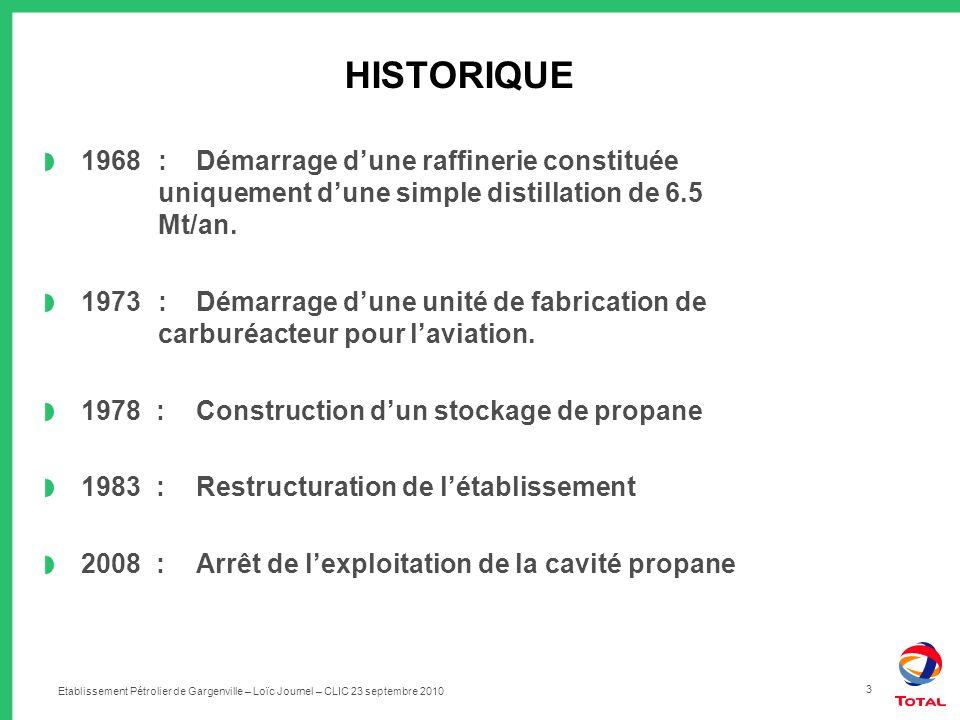 HISTORIQUE 1968 : Démarrage d'une raffinerie constituée uniquement d'une simple distillation de 6.5 Mt/an.