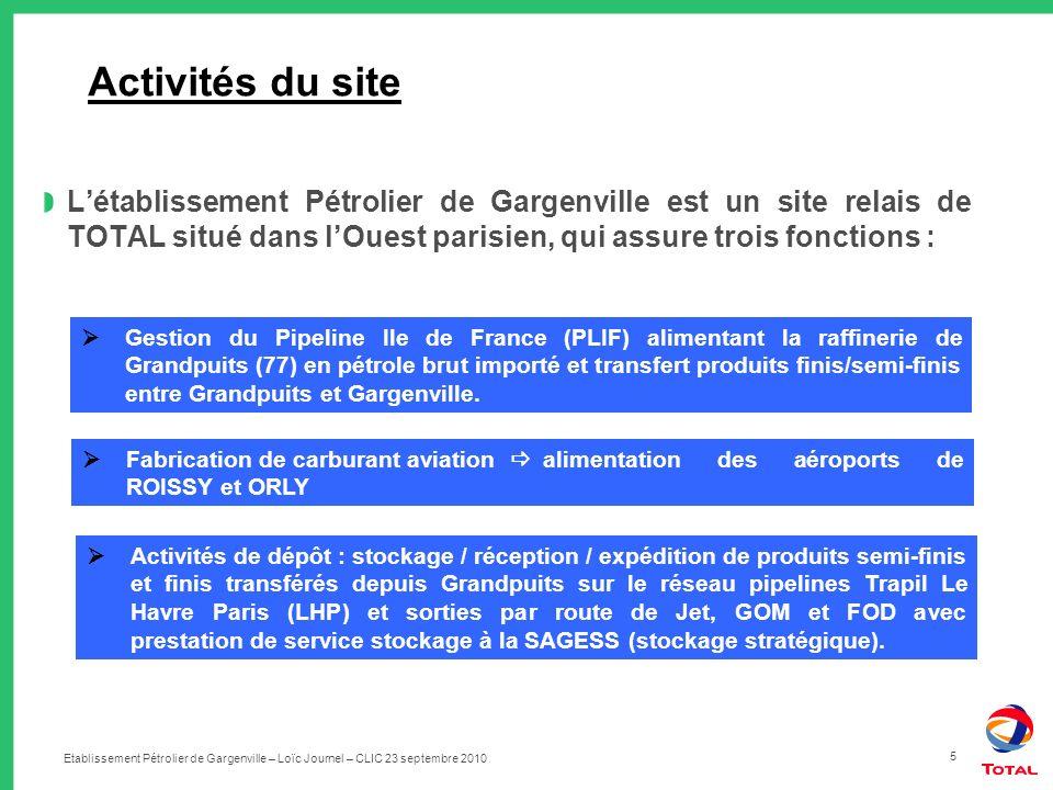 Activités du site L'établissement Pétrolier de Gargenville est un site relais de TOTAL situé dans l'Ouest parisien, qui assure trois fonctions :