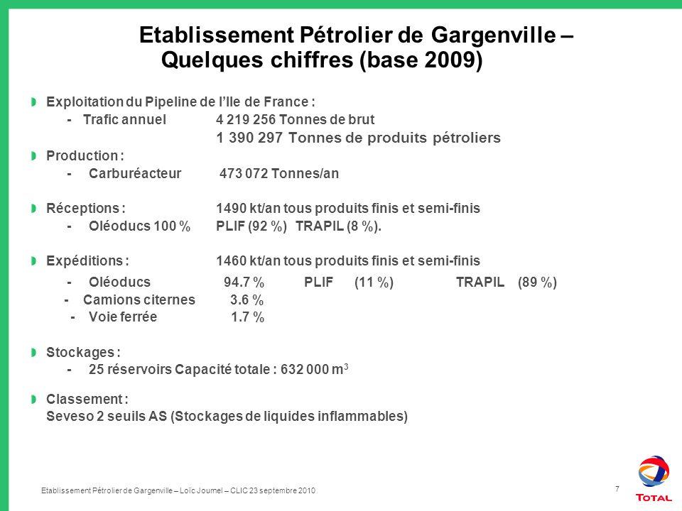 Etablissement Pétrolier de Gargenville – Quelques chiffres (base 2009)