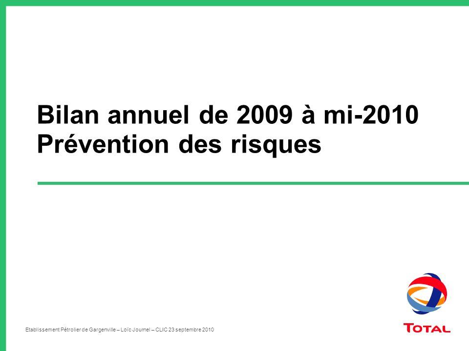 Bilan annuel de 2009 à mi-2010 Prévention des risques