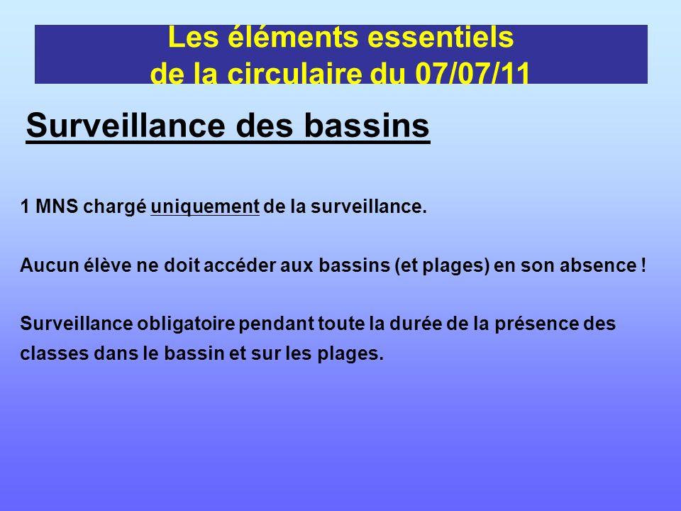 Les éléments essentiels de la circulaire du 07/07/11
