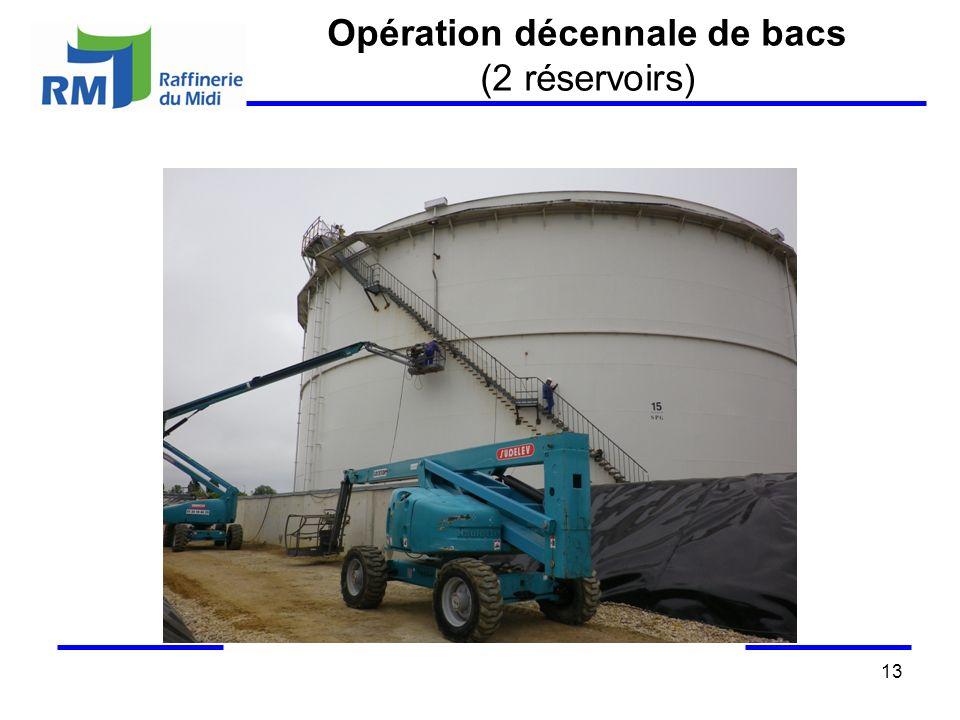 Opération décennale de bacs (2 réservoirs)