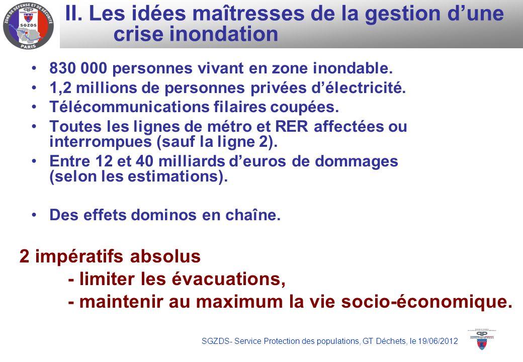 II. Les idées maîtresses de la gestion d'une crise inondation