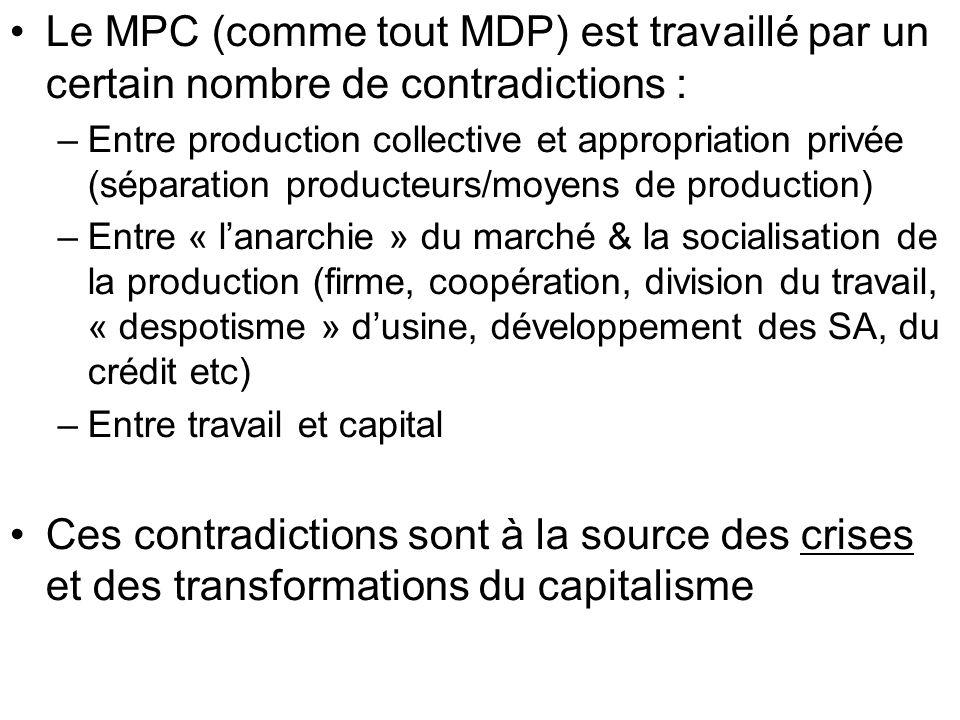Le MPC (comme tout MDP) est travaillé par un certain nombre de contradictions :