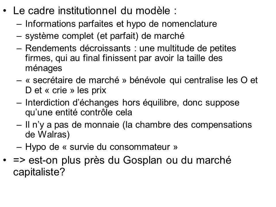 Le cadre institutionnel du modèle :