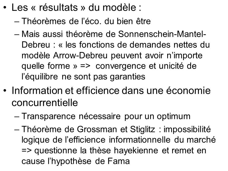 Les « résultats » du modèle :