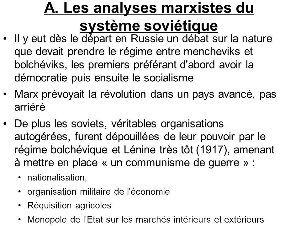A. Les analyses marxistes du système soviétique
