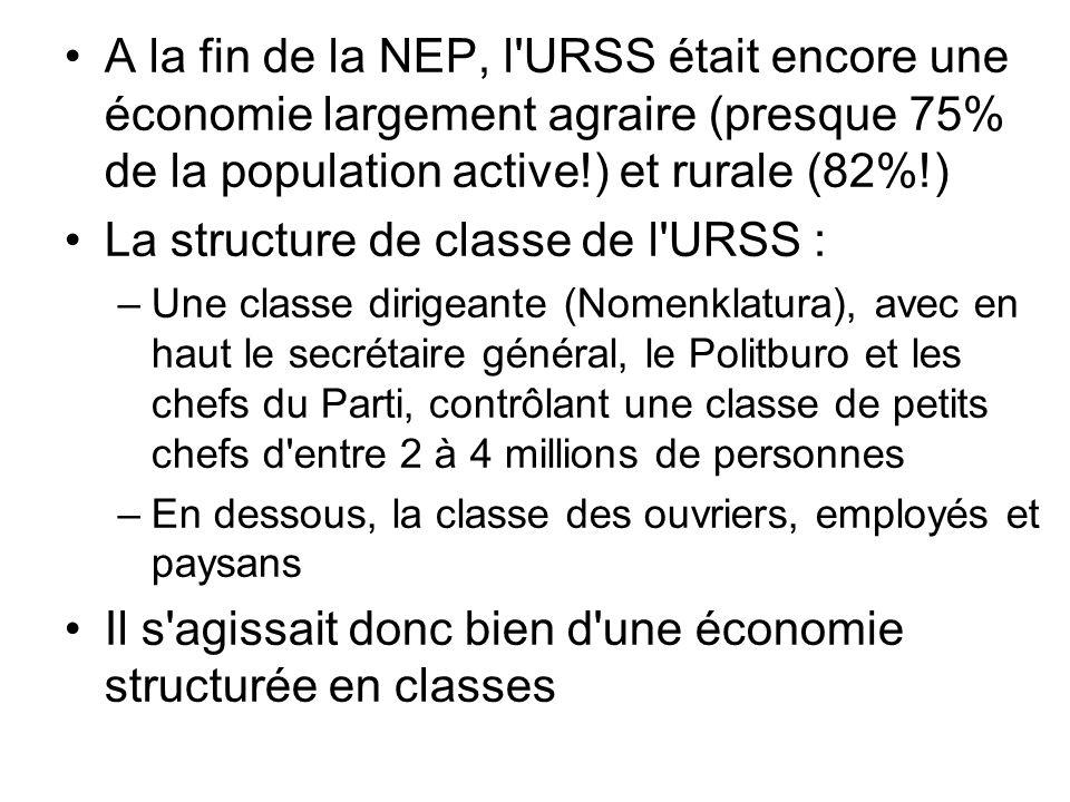 La structure de classe de l URSS :