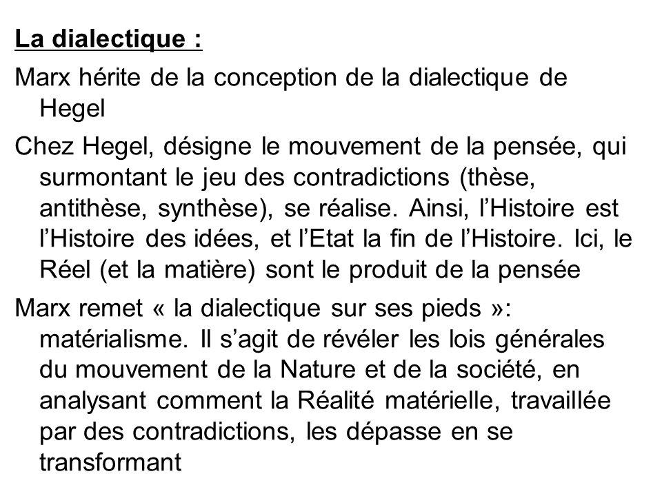 La dialectique : Marx hérite de la conception de la dialectique de Hegel.