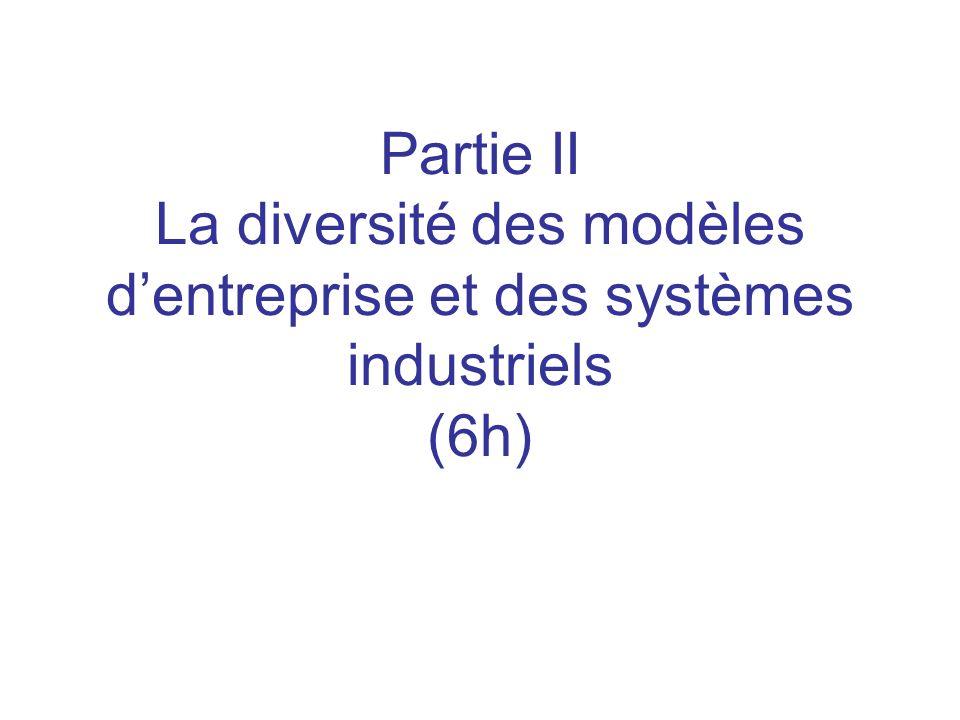 Partie II La diversité des modèles d'entreprise et des systèmes industriels (6h)