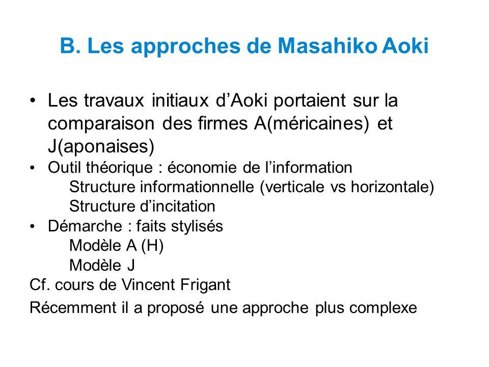 B. Les approches de Masahiko Aoki