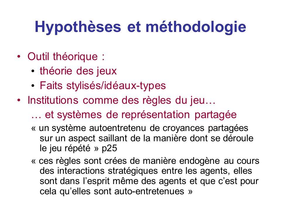 Hypothèses et méthodologie