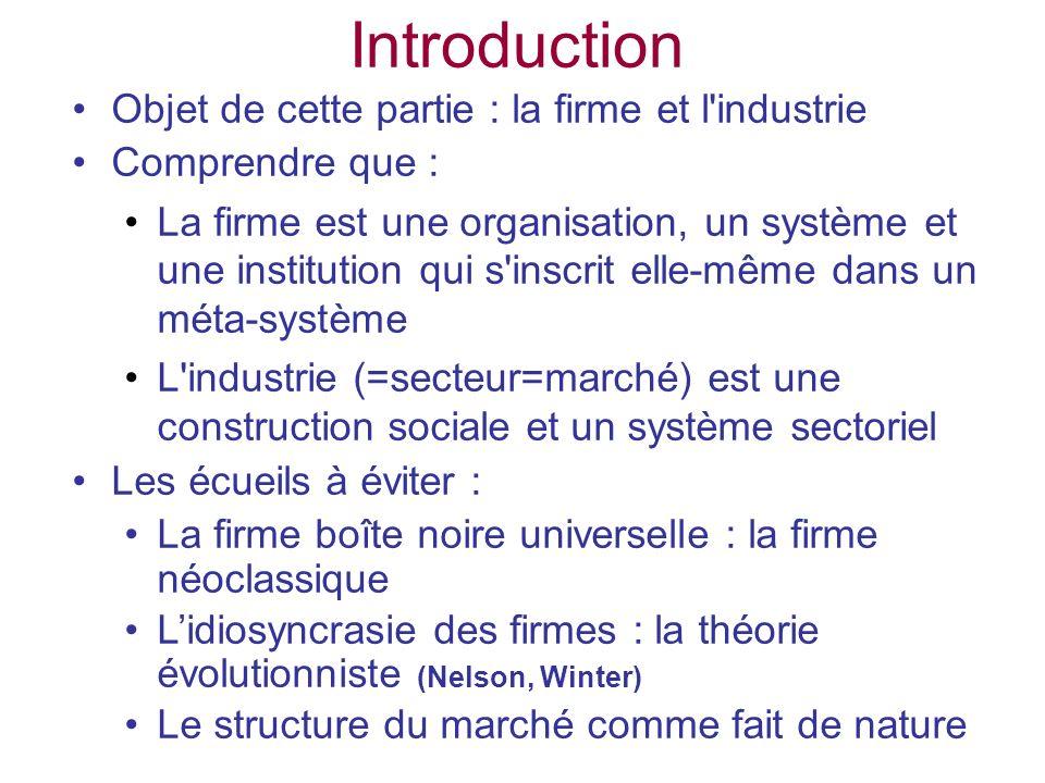 Introduction Objet de cette partie : la firme et l industrie