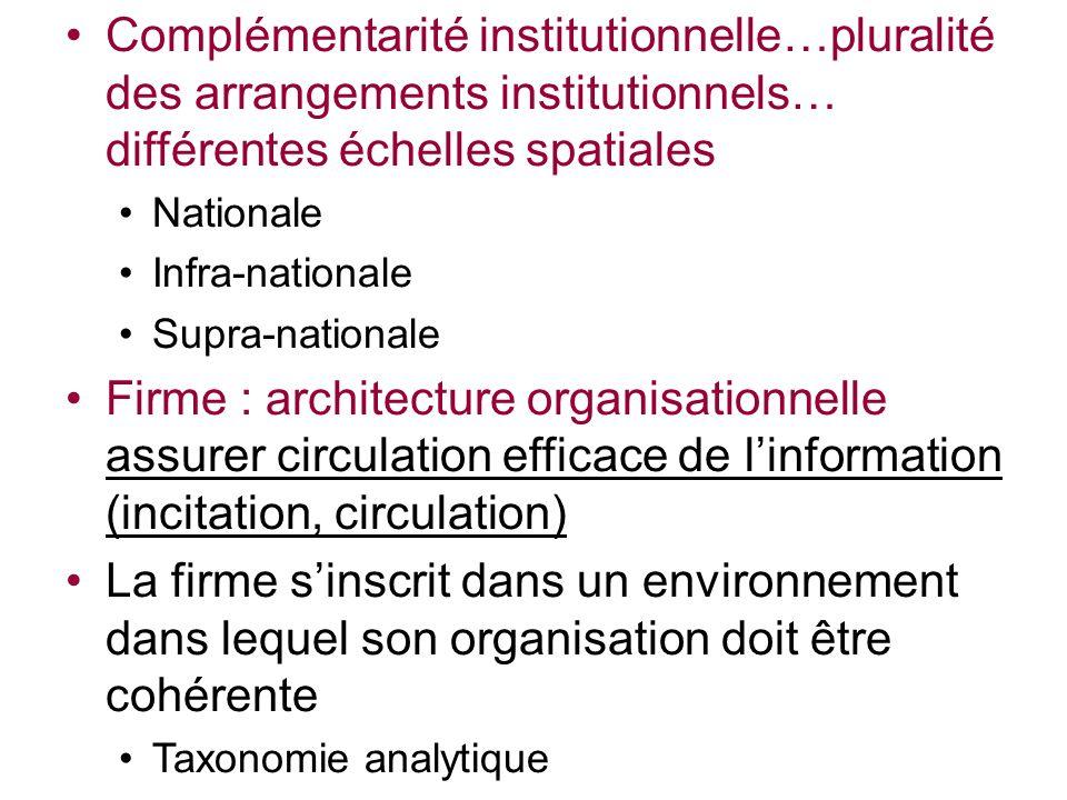 Complémentarité institutionnelle…pluralité des arrangements institutionnels… différentes échelles spatiales